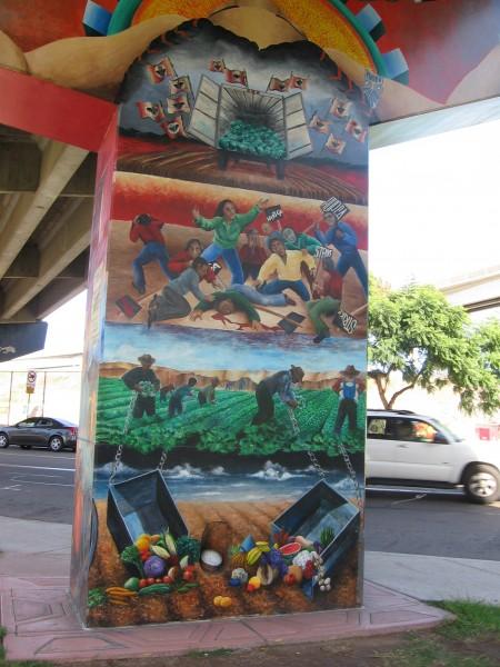 Chicano Park Mural Tour
