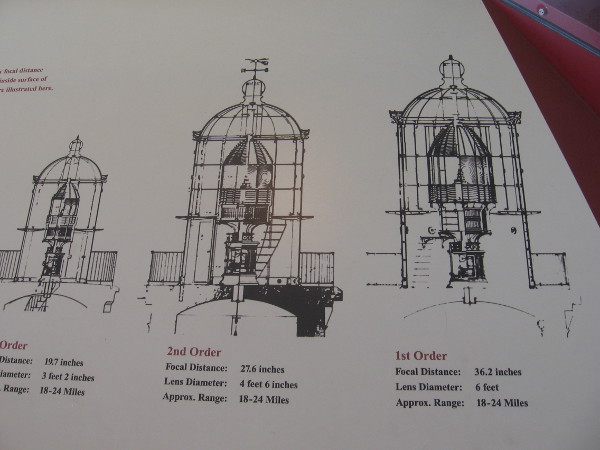 There are different orders of size, as illustrated in this display.