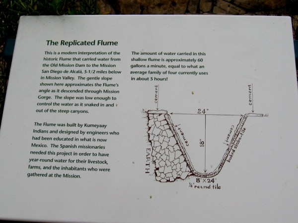 Sign by replicated flume details how it was engineered. Water was used at the old Mission for livestock, farms and inhabitants.