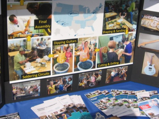 Photo display shows how guitar building--including cutting, drilling, shaping, sanding and dipping--inspires STEM learning.