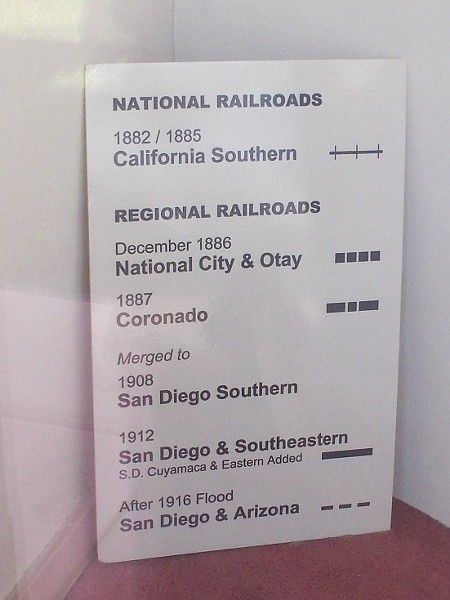 A key to the above map includes evolving railroads. The California Southern, the National City and Otay, the Coronado, the San Diego Southern, the San Diego and Southeastern. the San Diego and Arizona.