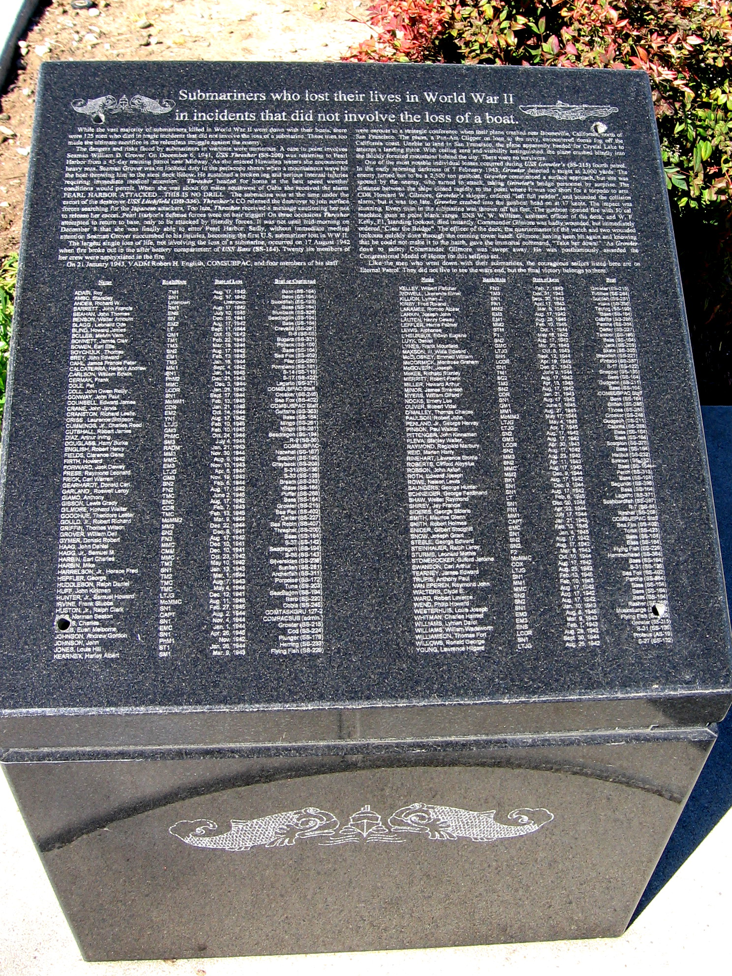 Submariners who lost their lives in World War II in incidents that did not involve the loss of a boat.