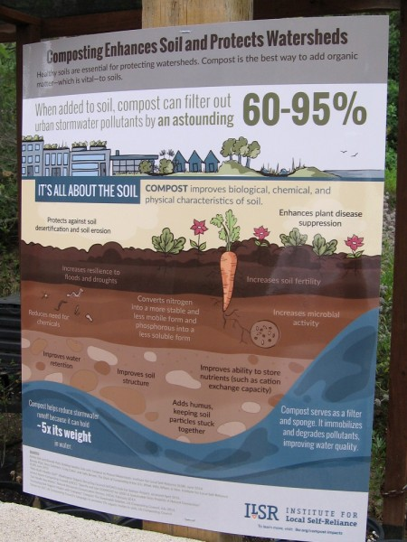 I saw some signs about the importance of composting. It enhances soil and protects watersheds.