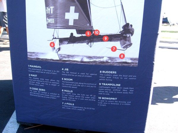Legend beneath the diagram explains various key parts of the GC32, including the J-Foils, which create lift.