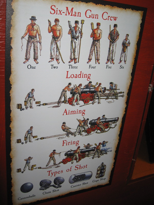 Diagram depicts how a six-man gun crew would load, aim and fire different types of shot.