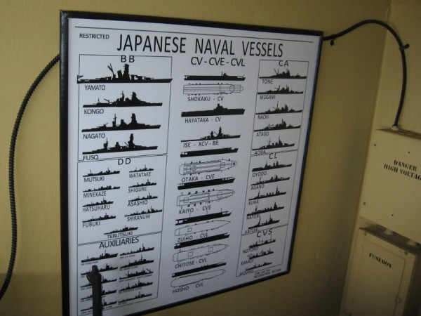 Diagram on wall identified the silhouettes of Japanese Naval Vessels during World War II.