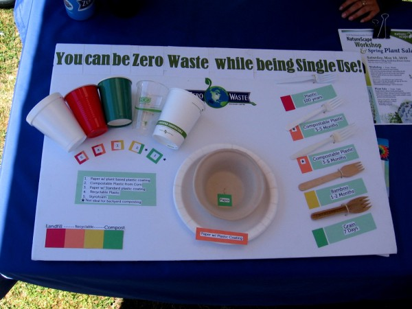 One of their displays compared the biodegradability of paper, different plastics and styrofoam.