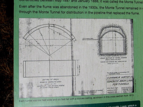 Diagram on the sign shows the dimensions of each tunnel.